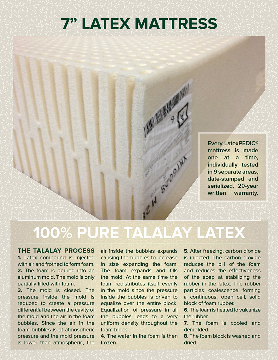 craigslist 100% pure talalay latex houston tx foam mattresses natural beds organic cotton wool
