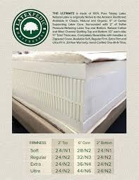 the ultimate highest rated reviews mattresses in houston tx for adjustable electric beds natural organic